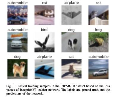 est training samples in the CIFAR-